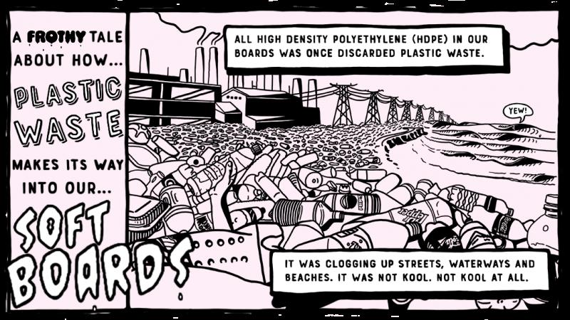 spooked kooks recycled plasticx softboards bondi rarlo magazine